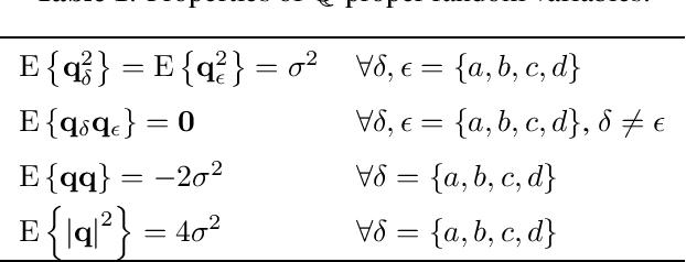 Figure 1 for Quaternion-Valued Variational Autoencoder
