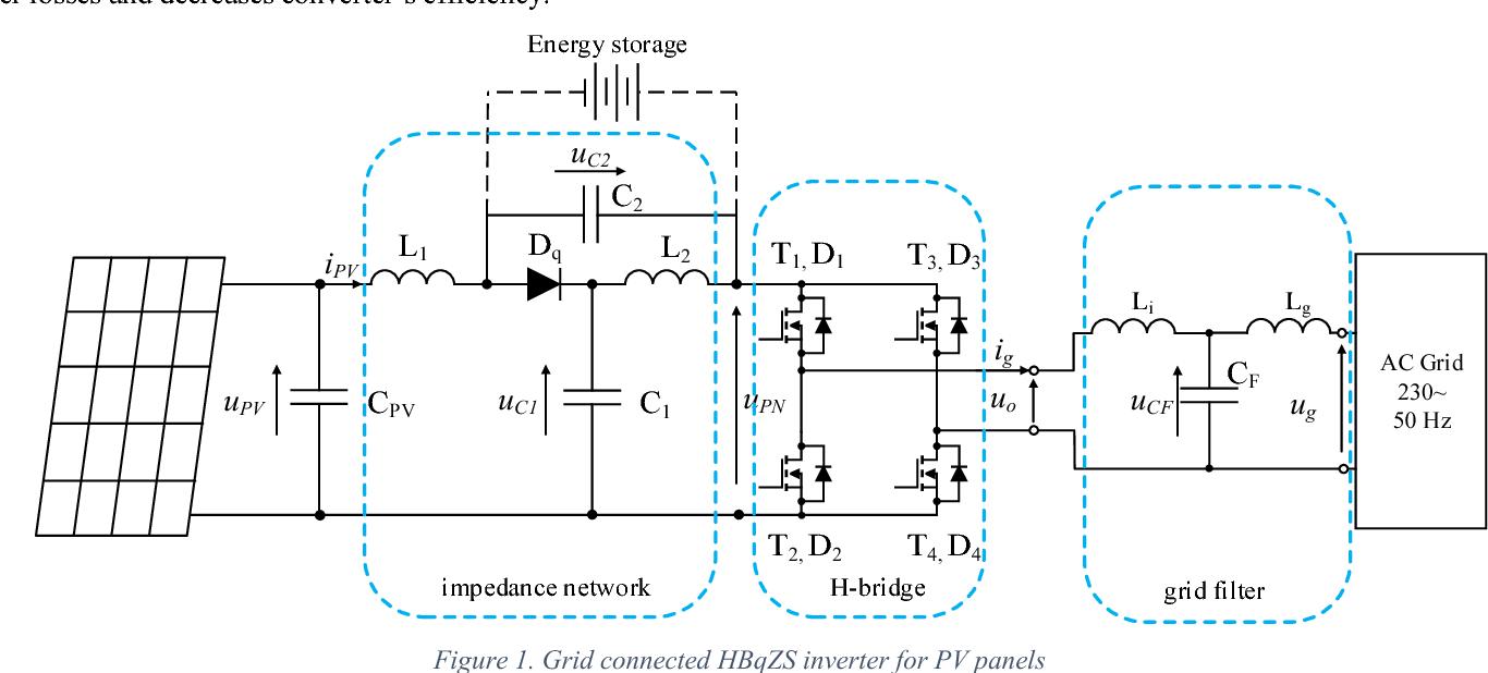 Sic Mosfet Versus Si Igbt Based H Bridge Quasi Z Source Converter Fet Circuit Diagram Semantic Scholar