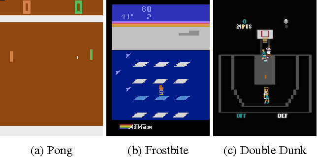 Figure 1 for Deep Recurrent Q-Learning for Partially Observable MDPs