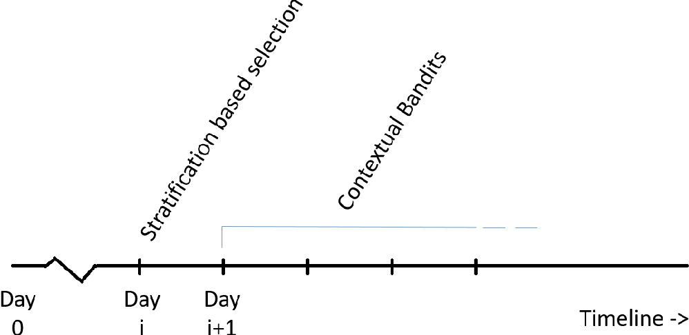 Figure 1 for COVID-19: Strategies for Allocation of Test Kits