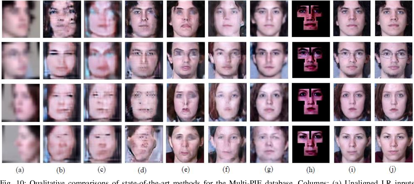 Figure 2 for Face Hallucination with Finishing Touches