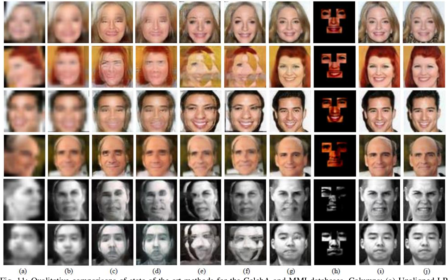 Figure 3 for Face Hallucination with Finishing Touches