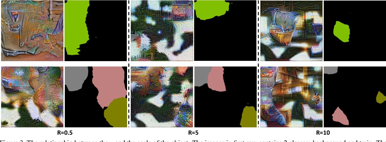 Figure 4 for Half-Real Half-Fake Distillation for Class-Incremental Semantic Segmentation