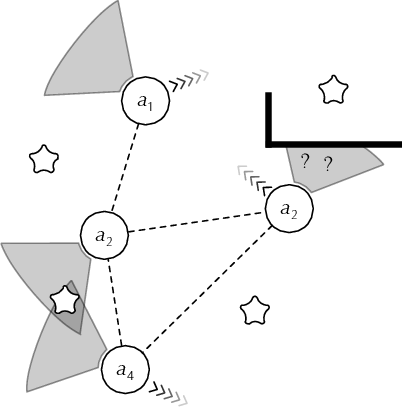 Figure 1 for Distributed Constraint Optimization Problems and Applications: A Survey