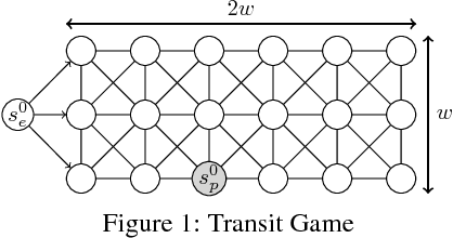 Figure 1 for Solving Large Extensive-Form Games with Strategy Constraints