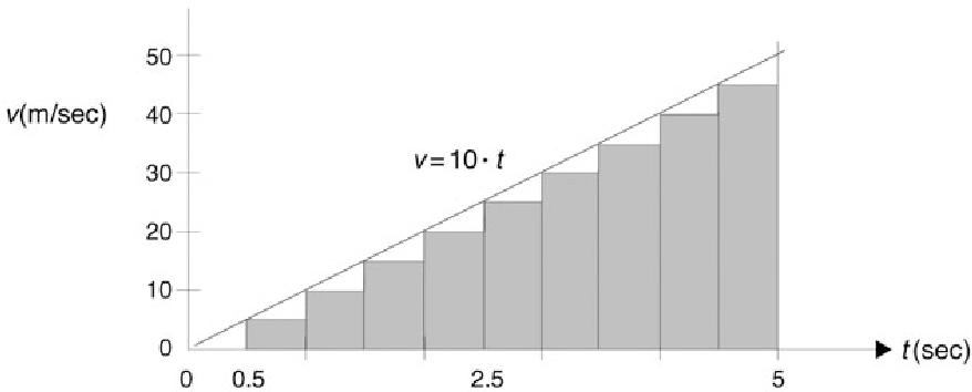 Figure 5 from Australian Senior Mathematics Journal vol. 22 no. 1 ...