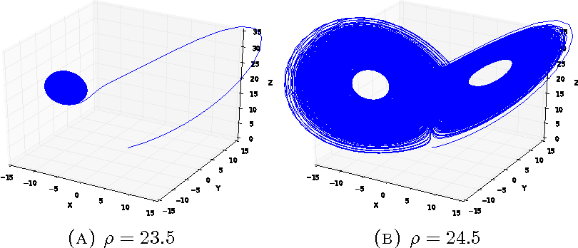 Figure 4 for Automatic recognition and tagging of topologically different regimes in dynamical systems