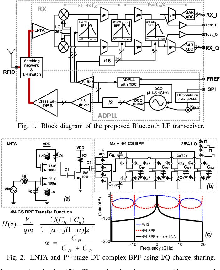 Bluetooth Transceiver Circuit Diagram - Wire Data Schema •