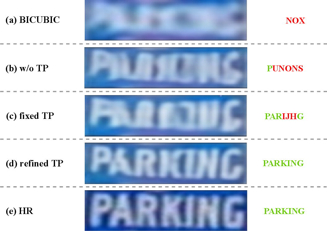 Figure 1 for Text Prior Guided Scene Text Image Super-resolution