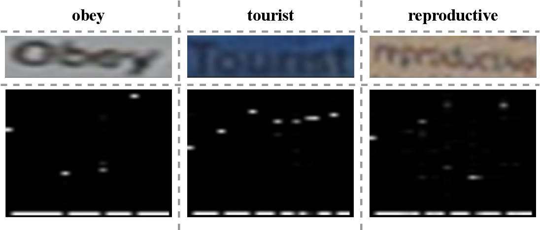 Figure 3 for Text Prior Guided Scene Text Image Super-resolution