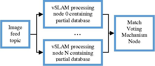 Python Visual Slam