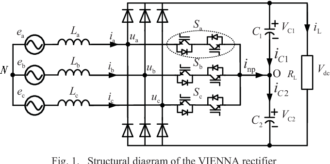 figure 1 from neutral point voltage balance control and oscillation  structural diagram of the vienna rectifier