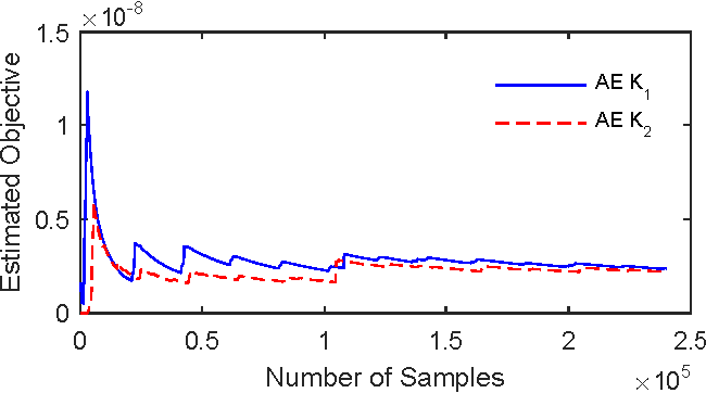Figure 2 for A Versatile Approach to Evaluating and Testing Automated Vehicles based on Kernel Methods