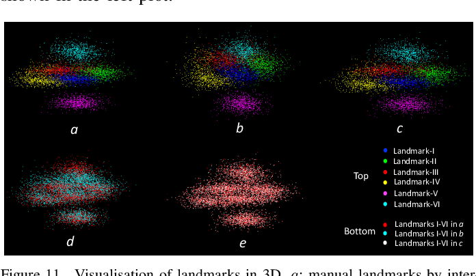 Figure 3 for Automatic 3D bi-ventricular segmentation of cardiac images by a shape-constrained multi-task deep learning approach