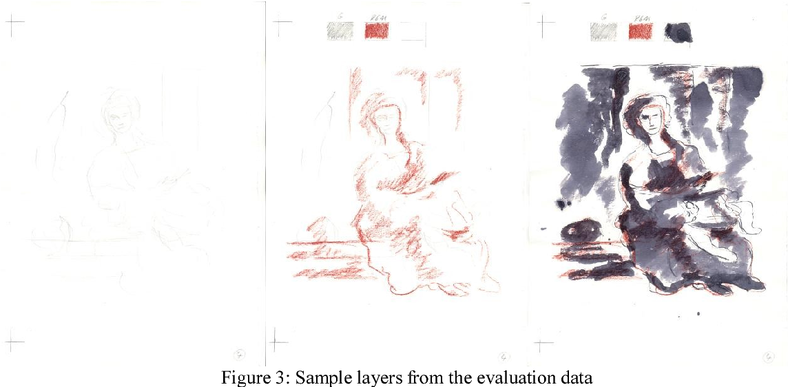 Figure 3 for Sketch Layer Separation in Multi-Spectral Historical Document Images