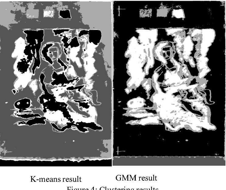 Figure 4 for Sketch Layer Separation in Multi-Spectral Historical Document Images