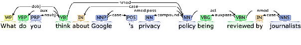 Figure 1 for Dependency Parsing for Spoken Dialog Systems