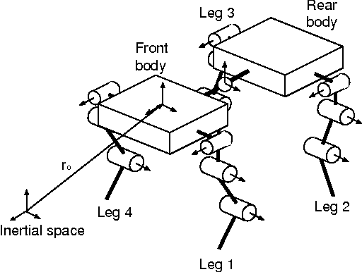 Gait Transition By Tuning Muscle Tones Using Pneumatic Actuators In