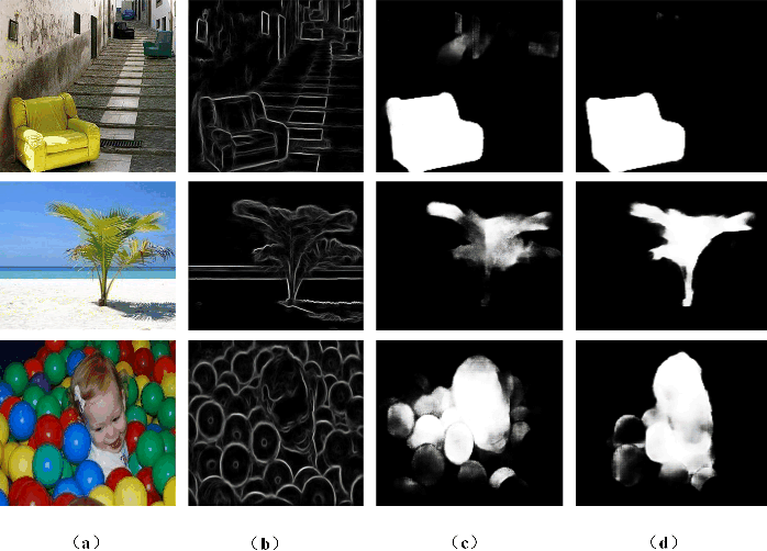 Figure 1 for Edge-guided Non-local Fully Convolutional Network for Salient Object Detection