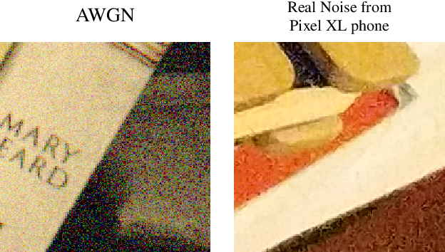 Figure 2 for Generating Training Data for Denoising Real RGB Images via Camera Pipeline Simulation