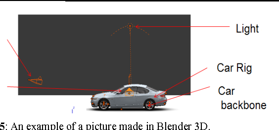 Figure 2 for Position and Vector Detection of Blind Spot motion with the Horn-Schunck Optical Flow