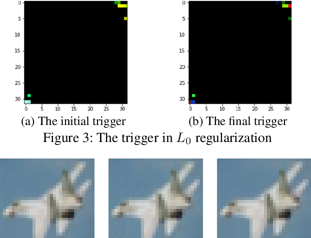 Figure 4 for Invisible Backdoor Attacks Against Deep Neural Networks