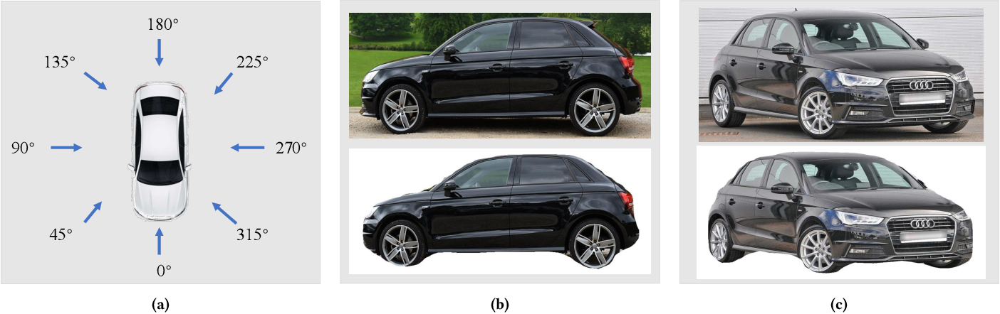 Figure 3 for DVM-CAR: A large-scale automotive dataset for visual marketing research and applications