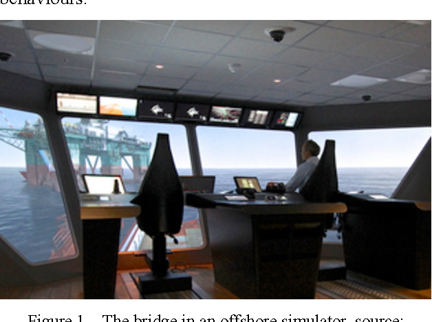 Figure 1 from Towards A Design Simulator For Offshore Ship Bridges