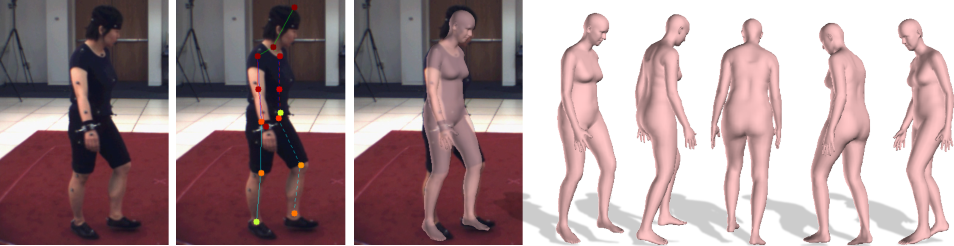 Figure 3 for Keep it SMPL: Automatic Estimation of 3D Human Pose and Shape from a Single Image