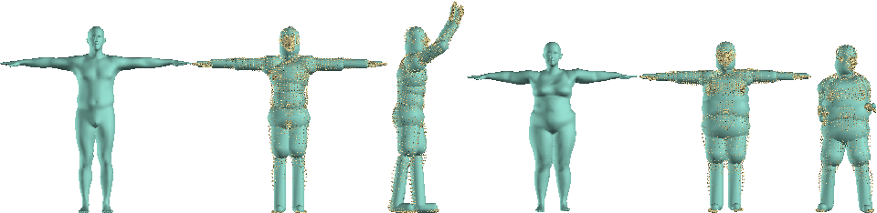 Figure 4 for Keep it SMPL: Automatic Estimation of 3D Human Pose and Shape from a Single Image