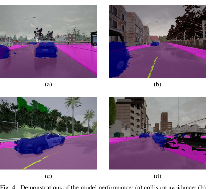 Figure 4 for Multi-modal Sensor Fusion-Based Deep Neural Network for End-to-end Autonomous Driving with Scene Understanding