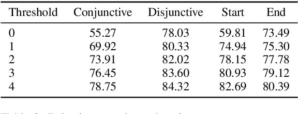 Figure 4 for Multi-Sentence Argument Linking