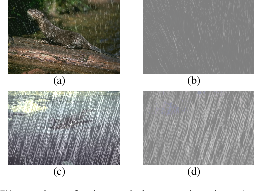 Figure 2 for Single Image Deraining via Scale-space Invariant Attention Neural Network