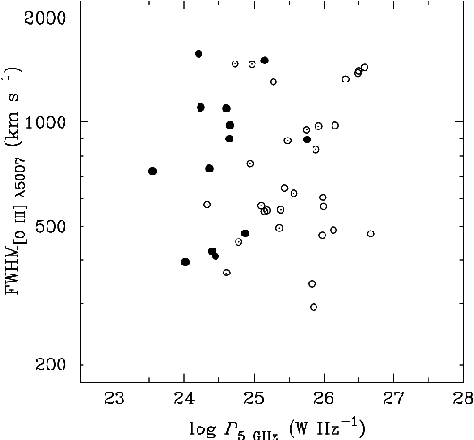 Figure 5 From Radio Excess Iras Galaxies Iv Optical Spectroscopy