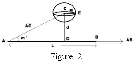 Figure 2 for Energy Optimized Robot Arm Path Planning using Differential Evolution in Dynamic Environment