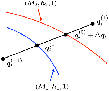 Figure 4 for A tractable ellipsoidal approximation for voltage regulation problems