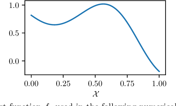 Figure 1 for Streaming kernel regression with provably adaptive mean, variance, and regularization