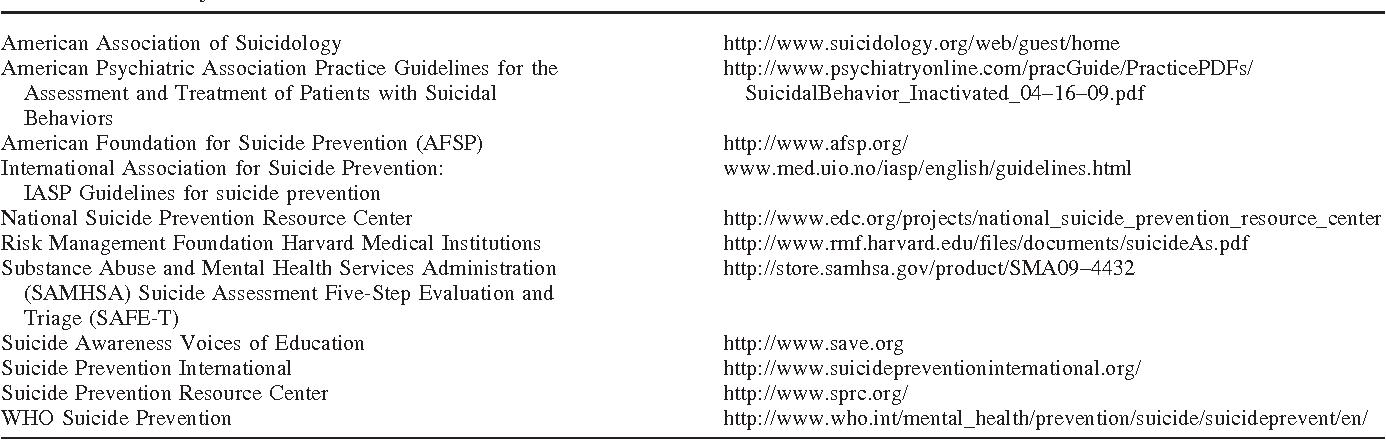 suicide risk assessment in clinical practice pragmatic guidelines rh semanticscholar org Suicide Lethality Assessment Suicide Assessment Questions