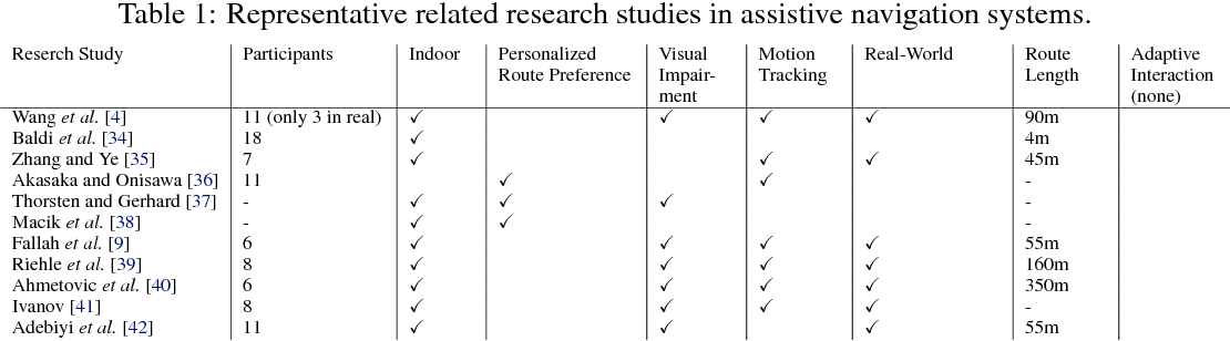 Figure 2 for Personalized Dynamics Models for Adaptive Assistive Navigation Systems
