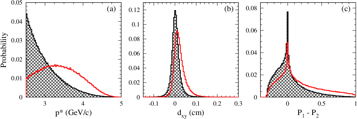 PDF] Dalitz plot analysis of Ds + - Semantic Scholar