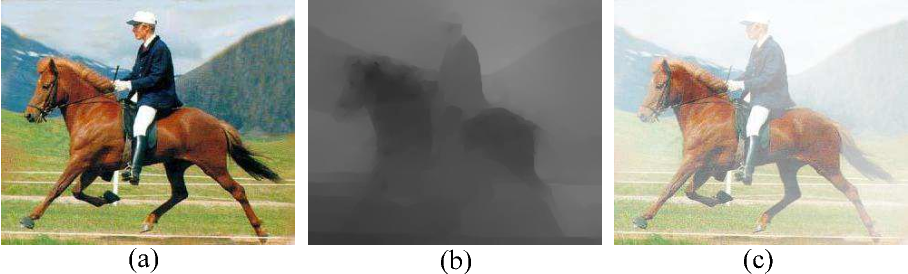 Figure 3 for Does Haze Removal Help CNN-based Image Classification?