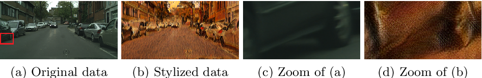 Figure 3 for Increasing the Robustness of Semantic Segmentation Models with Painting-by-Numbers