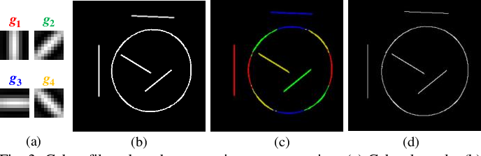 Figure 3 for Contour Primitive of Interest Extraction Network Based on One-shot Learning for Object-Agnostic Vision Measurement