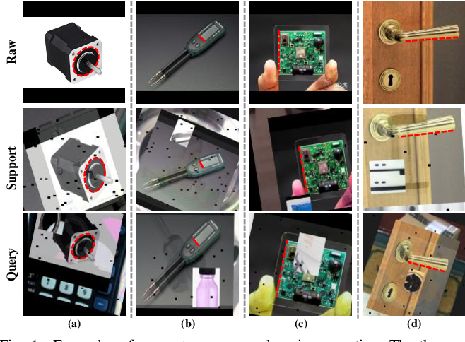 Figure 4 for Contour Primitive of Interest Extraction Network Based on One-shot Learning for Object-Agnostic Vision Measurement