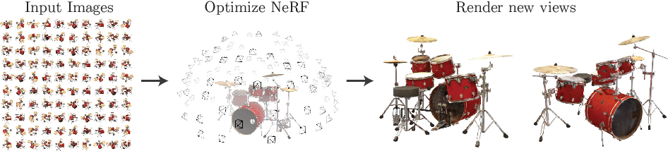 Figure 1 for NeRF: Representing Scenes as Neural Radiance Fields for View Synthesis