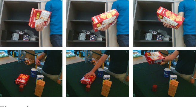 Figure 4 for DexYCB: A Benchmark for Capturing Hand Grasping of Objects