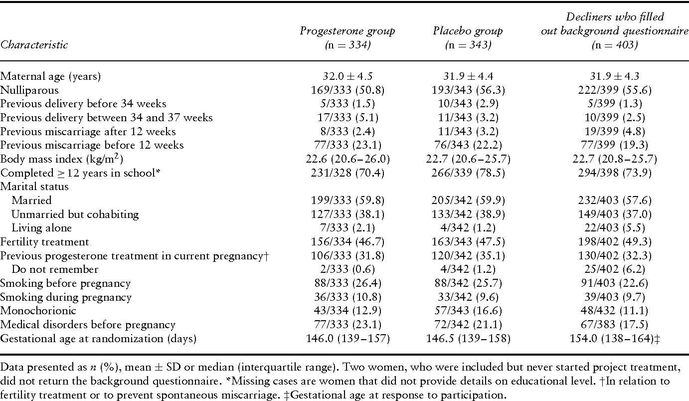 Prevention of preterm delivery in twin gestations (PREDICT): a