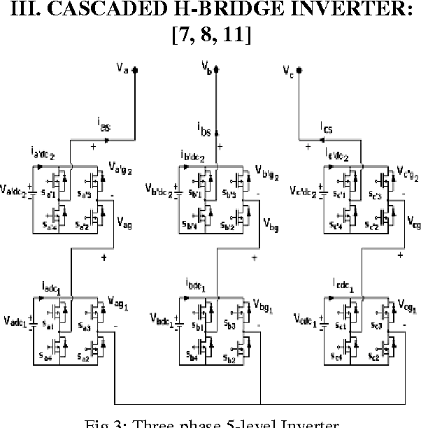 Power quality improvement using Neural Network controller based
