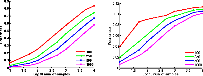 Figure 3 for Compute Less to Get More: Using ORC to Improve Sparse Filtering