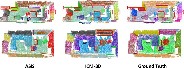 Figure 3 for ICM-3D: Instantiated Category Modeling for 3D Instance Segmentation